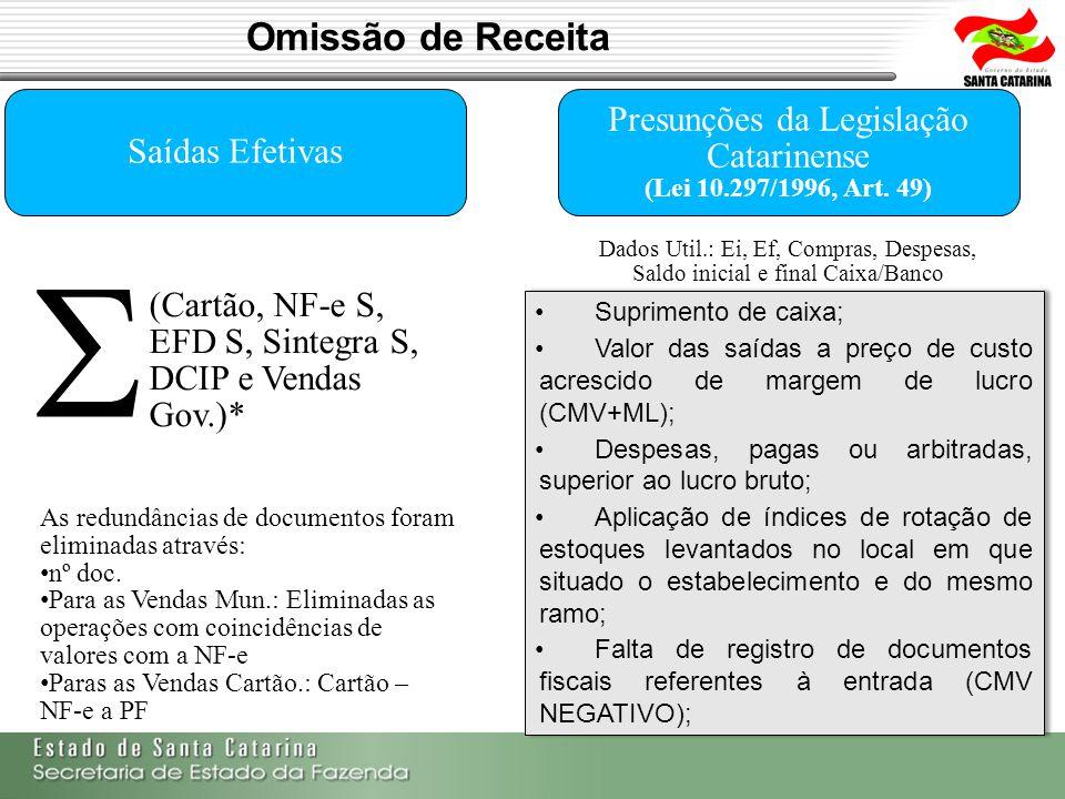 Presunções da Legislação Catarinense