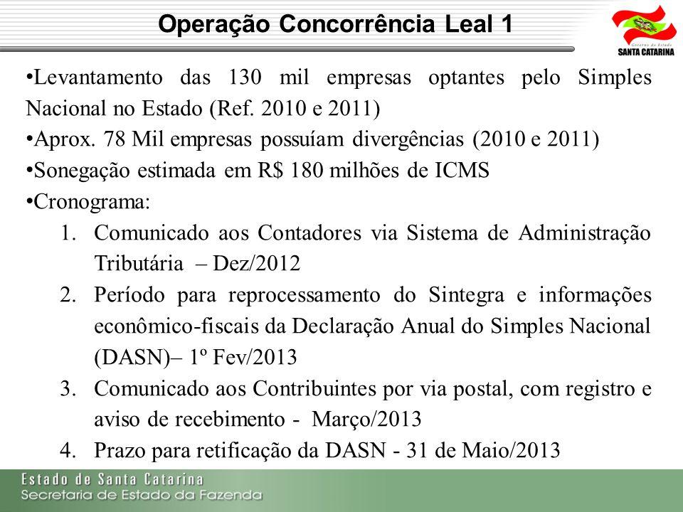 Operação Concorrência Leal 1