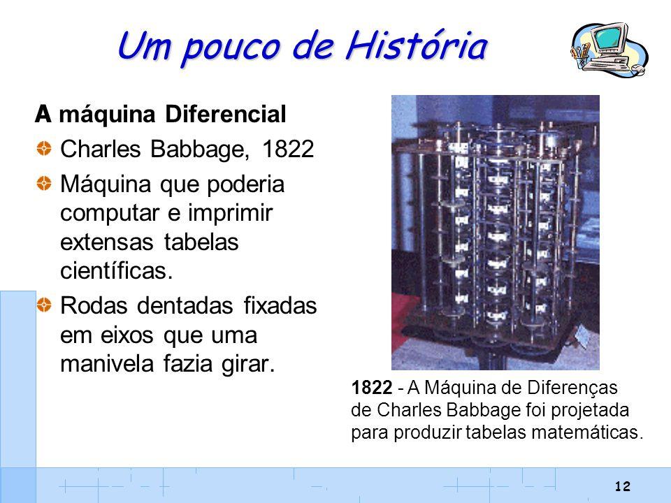 Um pouco de História A máquina Diferencial Charles Babbage, 1822