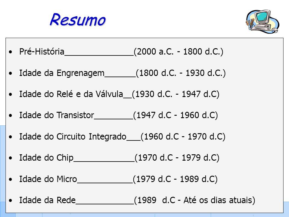 Resumo Pré-História (2000 a.C. - 1800 d.C.)