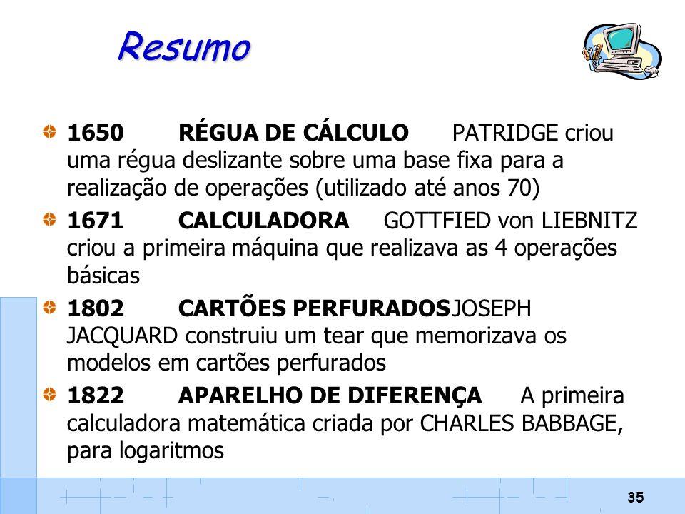 Resumo 1650 RÉGUA DE CÁLCULO PATRIDGE criou uma régua deslizante sobre uma base fixa para a realização de operações (utilizado até anos 70)