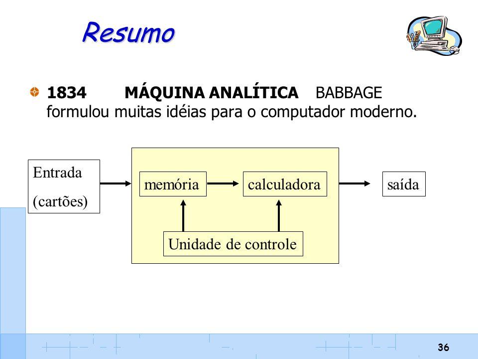 Resumo 1834 MÁQUINA ANALÍTICA BABBAGE formulou muitas idéias para o computador moderno. Entrada. (cartões)