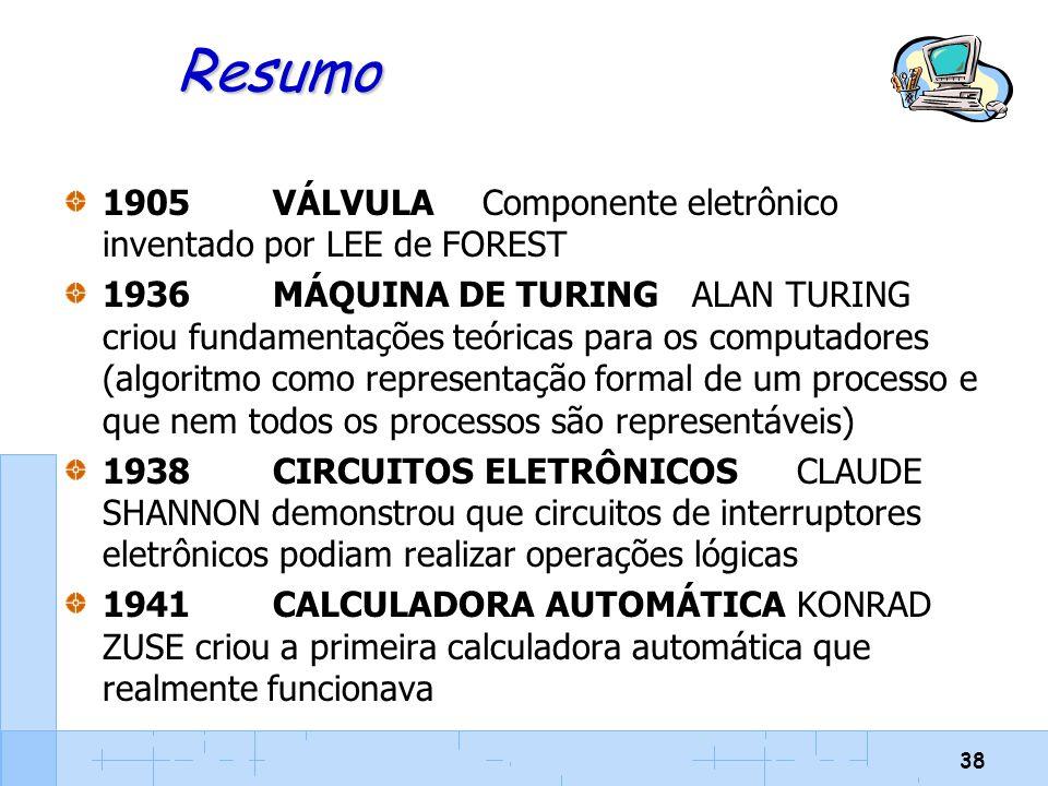 Resumo 1905 VÁLVULA Componente eletrônico inventado por LEE de FOREST
