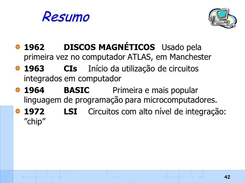 Resumo 1962 DISCOS MAGNÉTICOS Usado pela primeira vez no computador ATLAS, em Manchester.