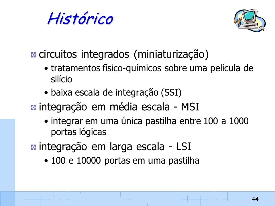 Histórico circuitos integrados (miniaturização)