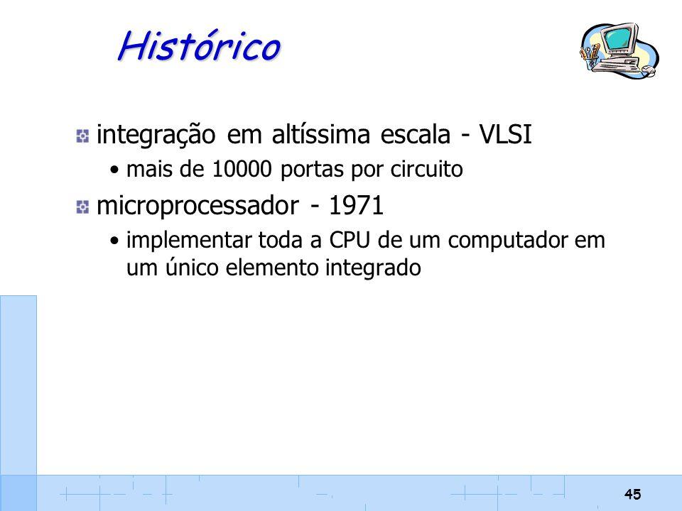 Histórico integração em altíssima escala - VLSI