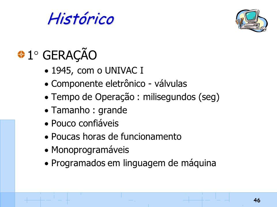 Histórico 1 GERAÇÃO 1945, com o UNIVAC I