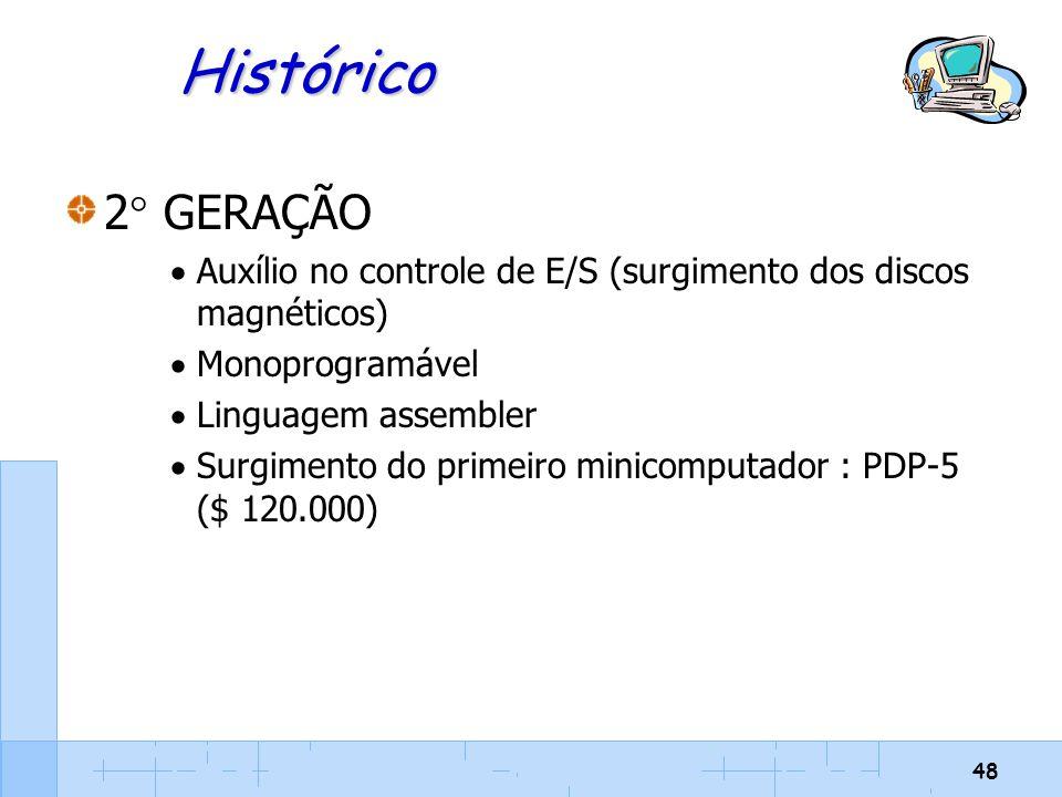 Histórico 2 GERAÇÃO. Auxílio no controle de E/S (surgimento dos discos magnéticos) Monoprogramável.