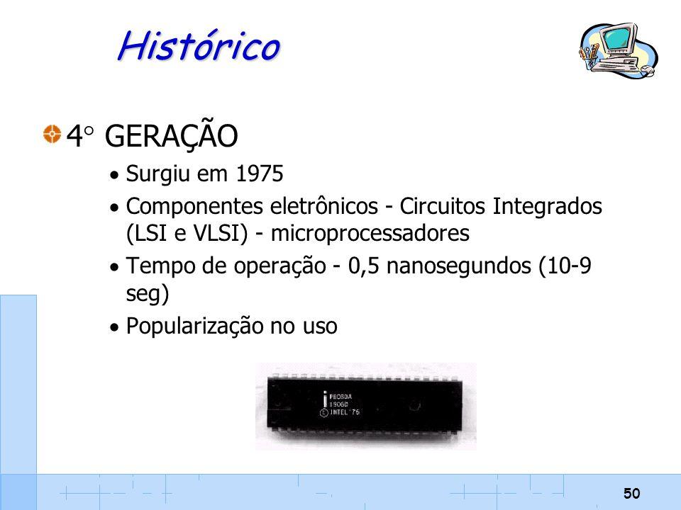 Histórico 4 GERAÇÃO Surgiu em 1975