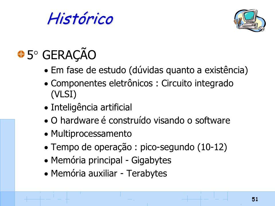 Histórico 5 GERAÇÃO Em fase de estudo (dúvidas quanto a existência)