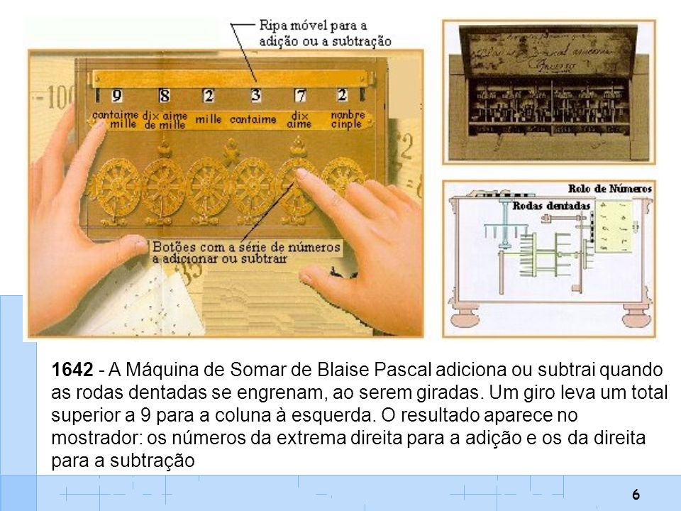 1642 - A Máquina de Somar de Blaise Pascal adiciona ou subtrai quando as rodas dentadas se engrenam, ao serem giradas.