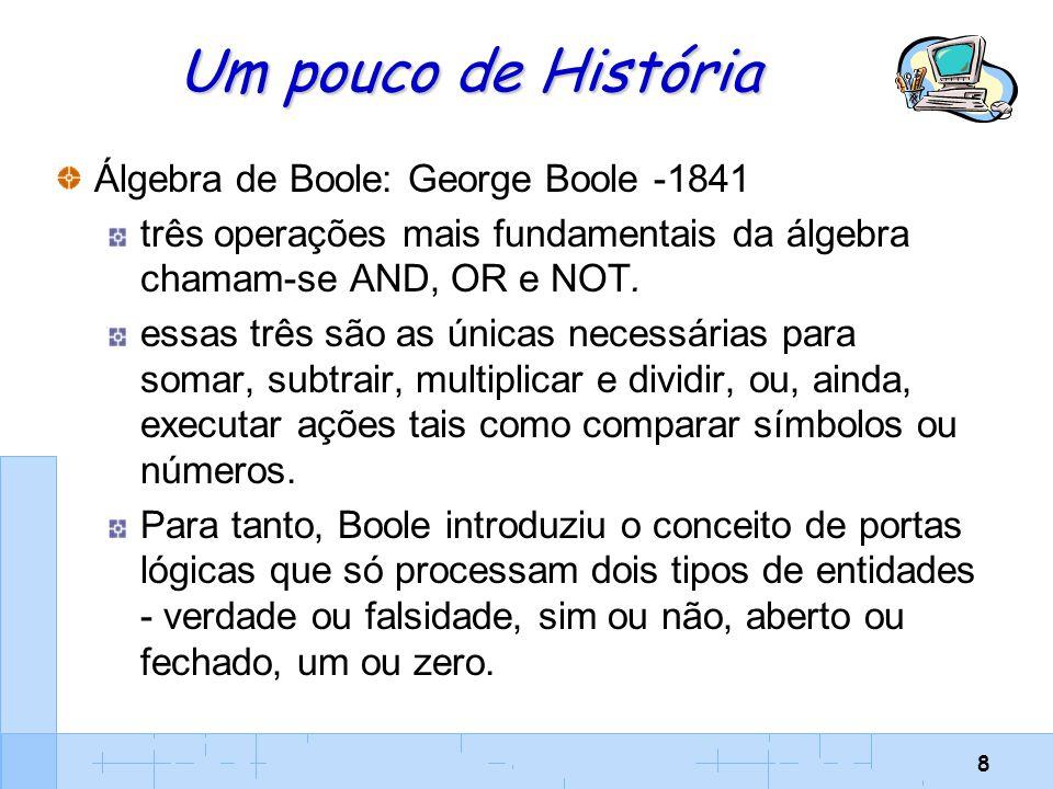 Um pouco de História Álgebra de Boole: George Boole -1841