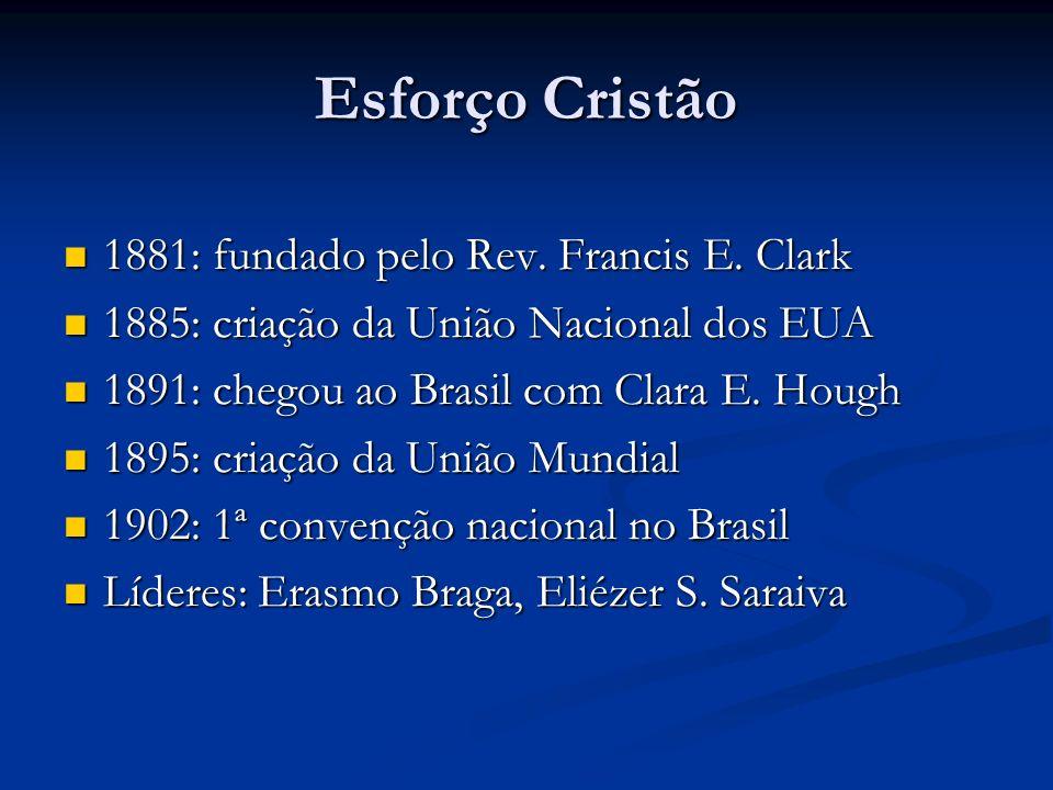 Esforço Cristão 1881: fundado pelo Rev. Francis E. Clark