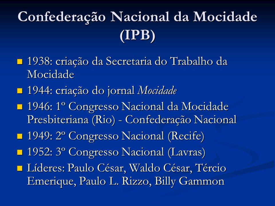Confederação Nacional da Mocidade (IPB)