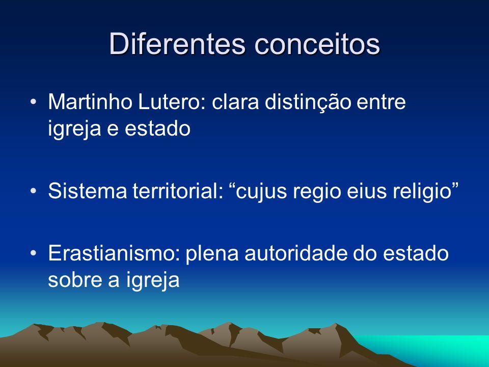 Diferentes conceitos Martinho Lutero: clara distinção entre igreja e estado. Sistema territorial: cujus regio eius religio