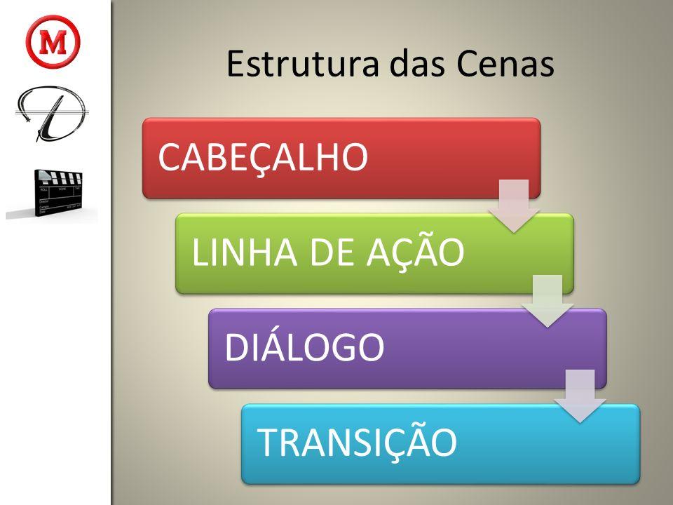 Estrutura das Cenas CABEÇALHO LINHA DE AÇÃO DIÁLOGO TRANSIÇÃO
