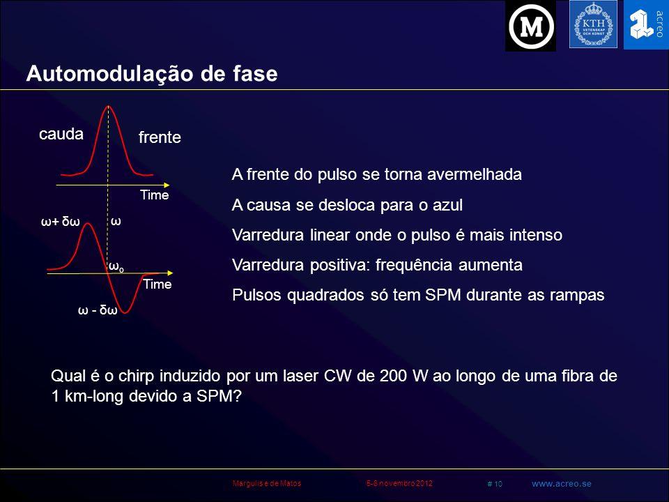 Automodulação de fase cauda frente