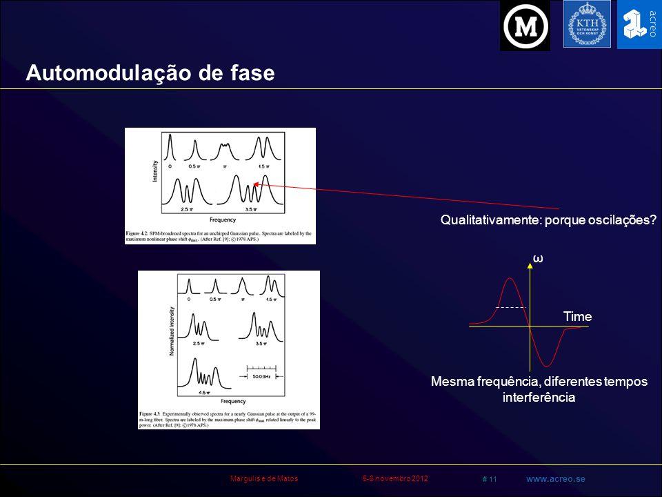 Automodulação de fase Qualitativamente: porque oscilações ω Time