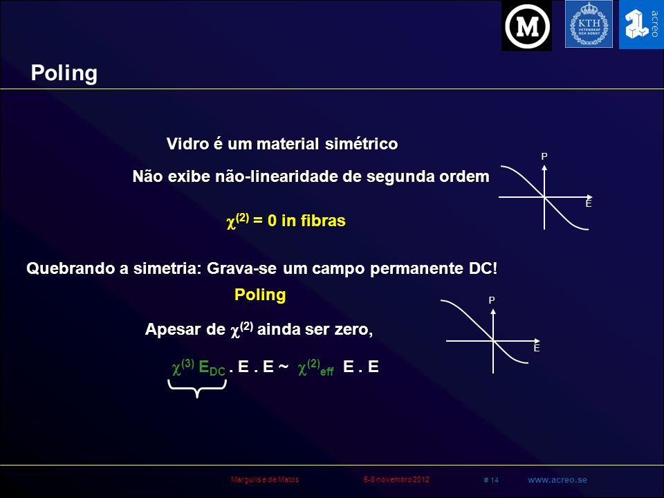 Poling Vidro é um material simétrico