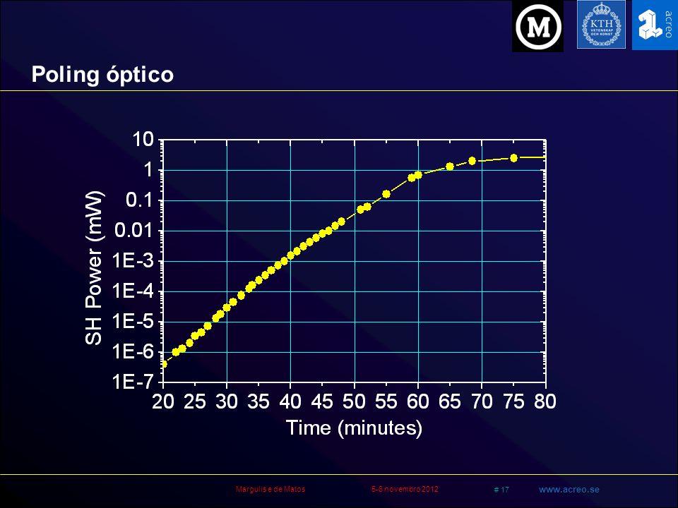Poling óptico