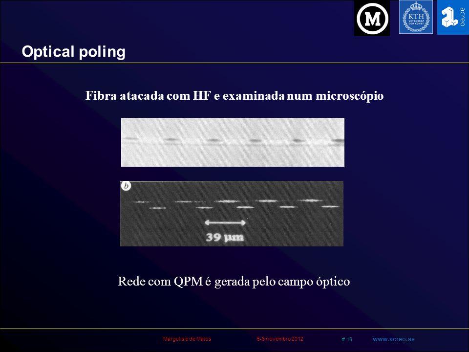 Optical poling Fibra atacada com HF e examinada num microscópio