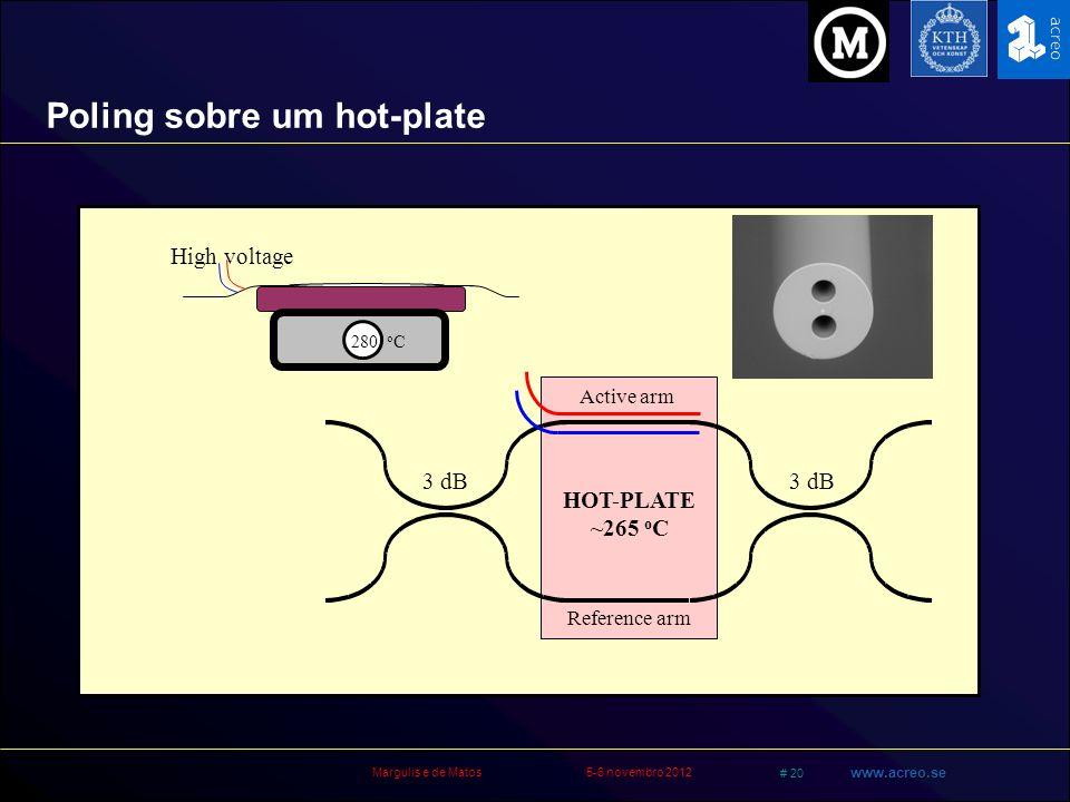 Poling sobre um hot-plate