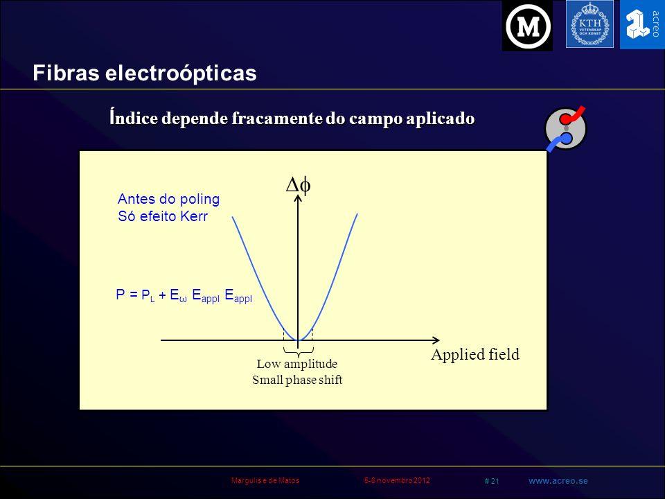 Fibras electroópticas