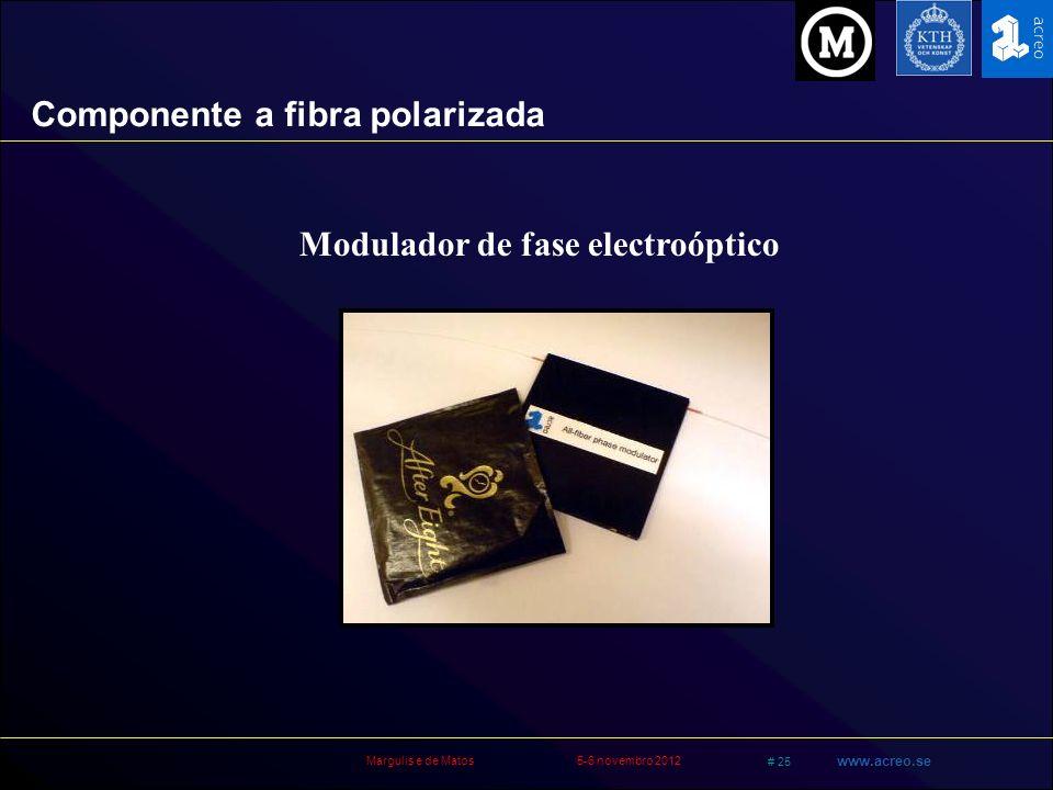 Componente a fibra polarizada Modulador de fase electroóptico