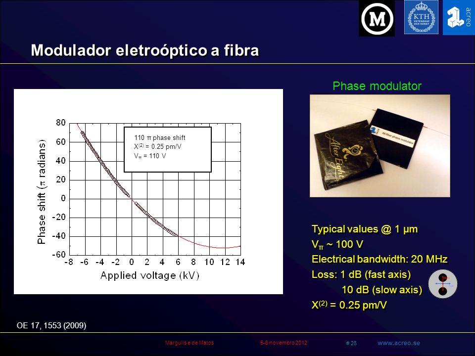 Modulador eletroóptico a fibra