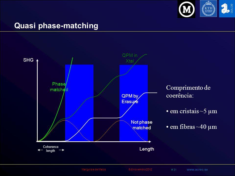 Quasi phase-matching Comprimento de coerência: em cristais ~5 µm