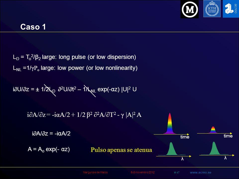 Caso 1 i∂A/∂z = -iαA/2 + 1/2 β2 ∂2A/∂T2 - γ |A|2 A