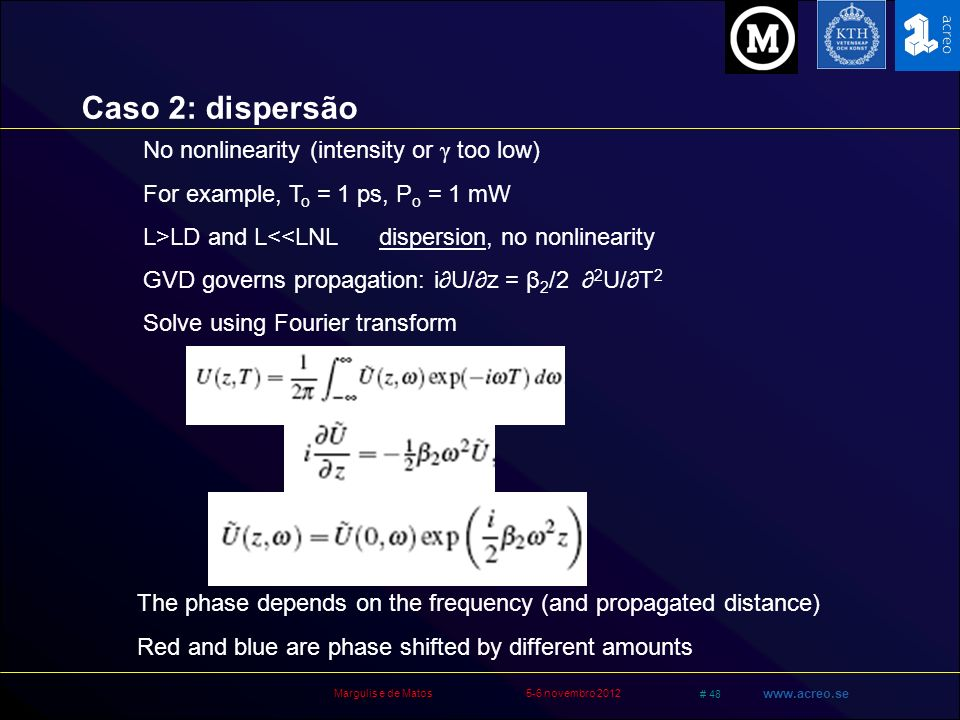 Caso 2: dispersão No nonlinearity (intensity or γ too low)