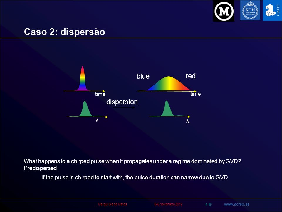 Caso 2: dispersão blue red dispersion time time λ λ