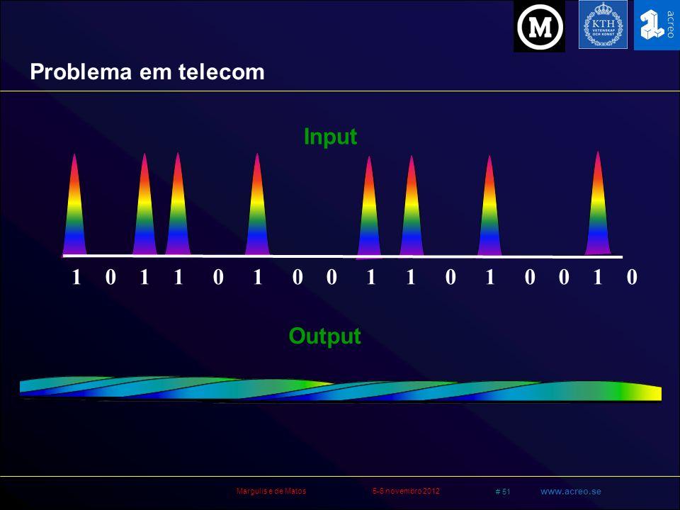 Problema em telecom Input. 1 0 1 1 0 1 0 0 1 1 0 1 0 0 1 0.