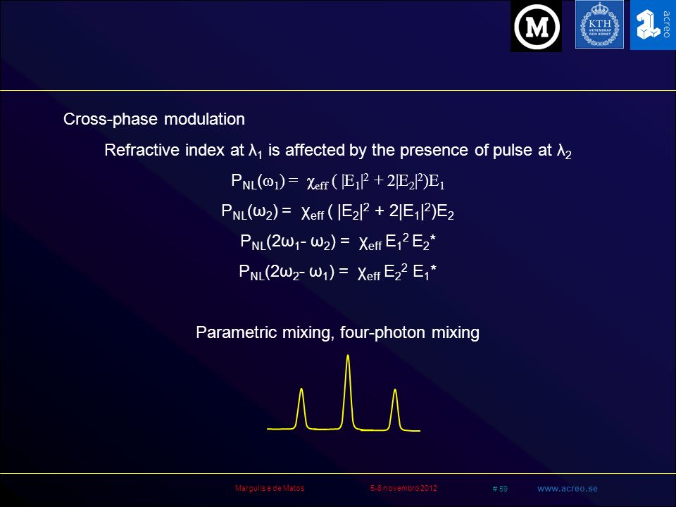 Cross-phase modulation