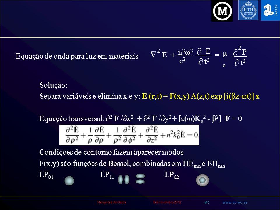 ∂ ∆ + E P µo = t2 n2ω2 c2 Equação de onda para luz em materiais