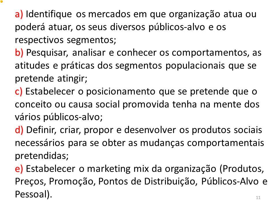 a) Identifique os mercados em que organização atua ou poderá atuar, os seus diversos públicos-alvo e os respectivos segmentos;