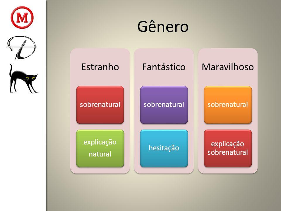 explicação sobrenatural