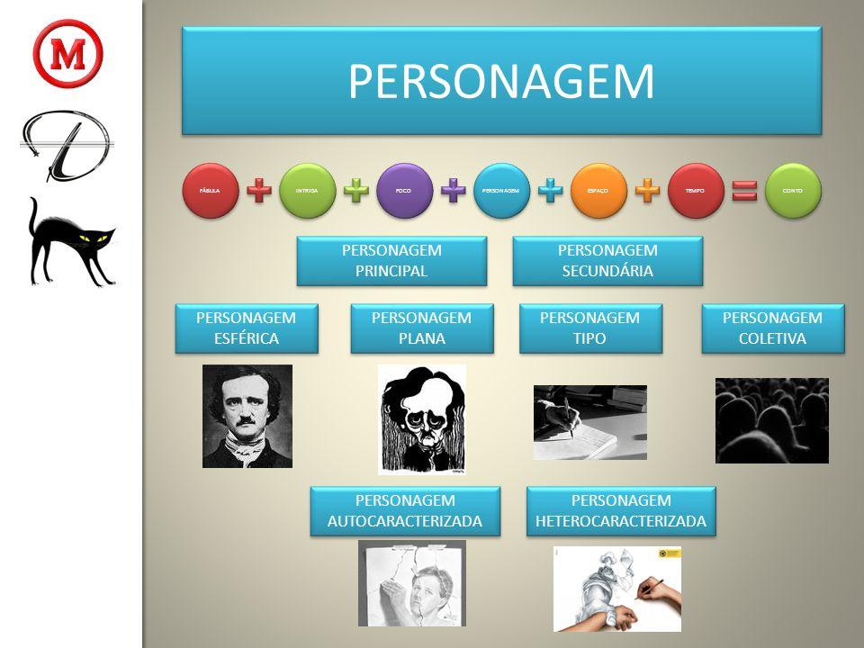 PERSONAGEM PERSONAGEM PRINCIPAL PERSONAGEM SECUNDÁRIA PERSONAGEM