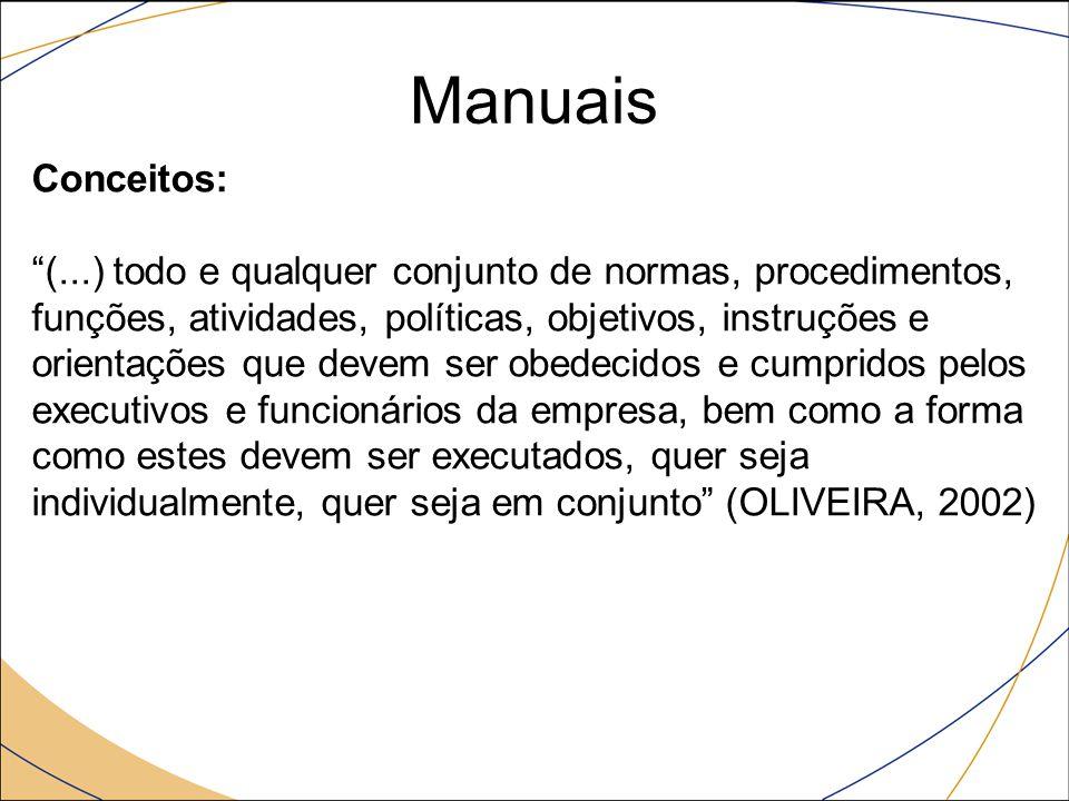 Manuais Conceitos: