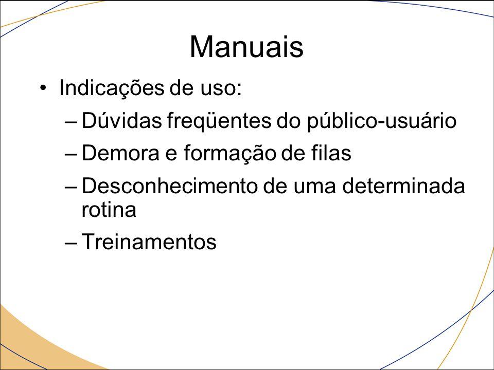 Manuais Indicações de uso: Dúvidas freqüentes do público-usuário