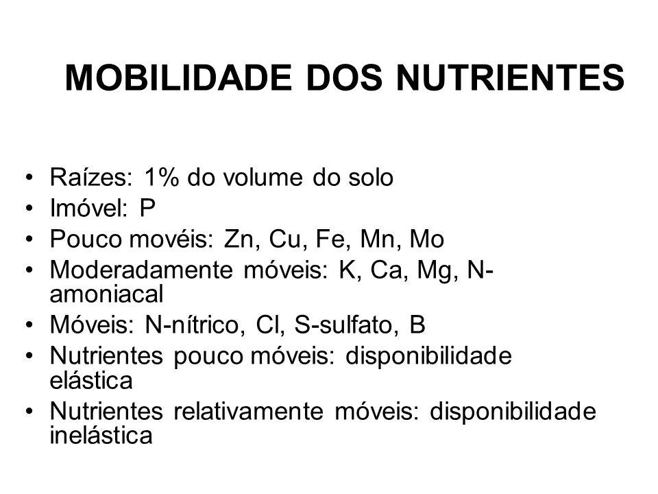 MOBILIDADE DOS NUTRIENTES