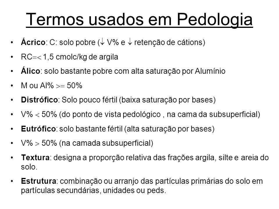 Termos usados em Pedologia