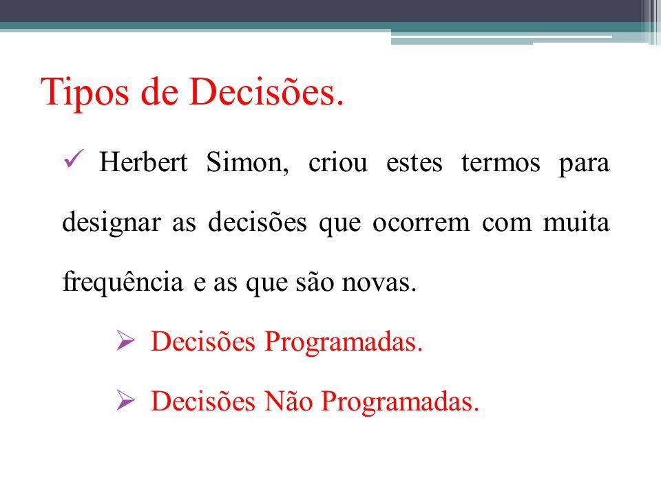 Tipos de Decisões. Herbert Simon, criou estes termos para designar as decisões que ocorrem com muita frequência e as que são novas.