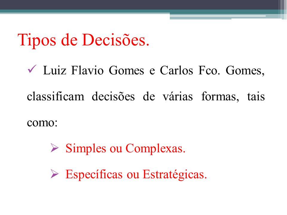 Tipos de Decisões. Luiz Flavio Gomes e Carlos Fco. Gomes, classificam decisões de várias formas, tais como:
