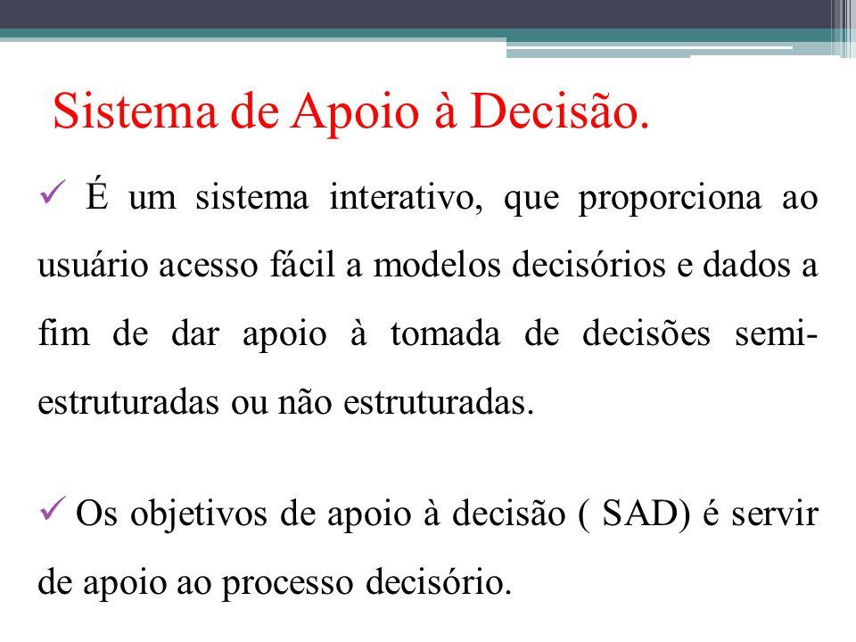 Sistema de Apoio à Decisão.
