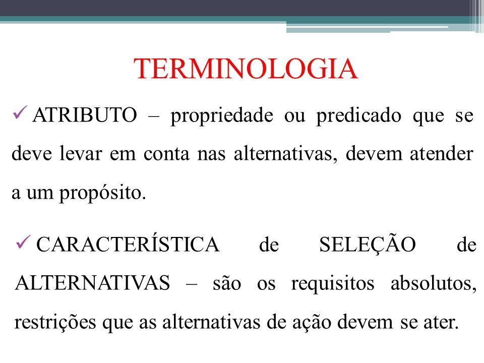 TERMINOLOGIA ATRIBUTO – propriedade ou predicado que se deve levar em conta nas alternativas, devem atender a um propósito.