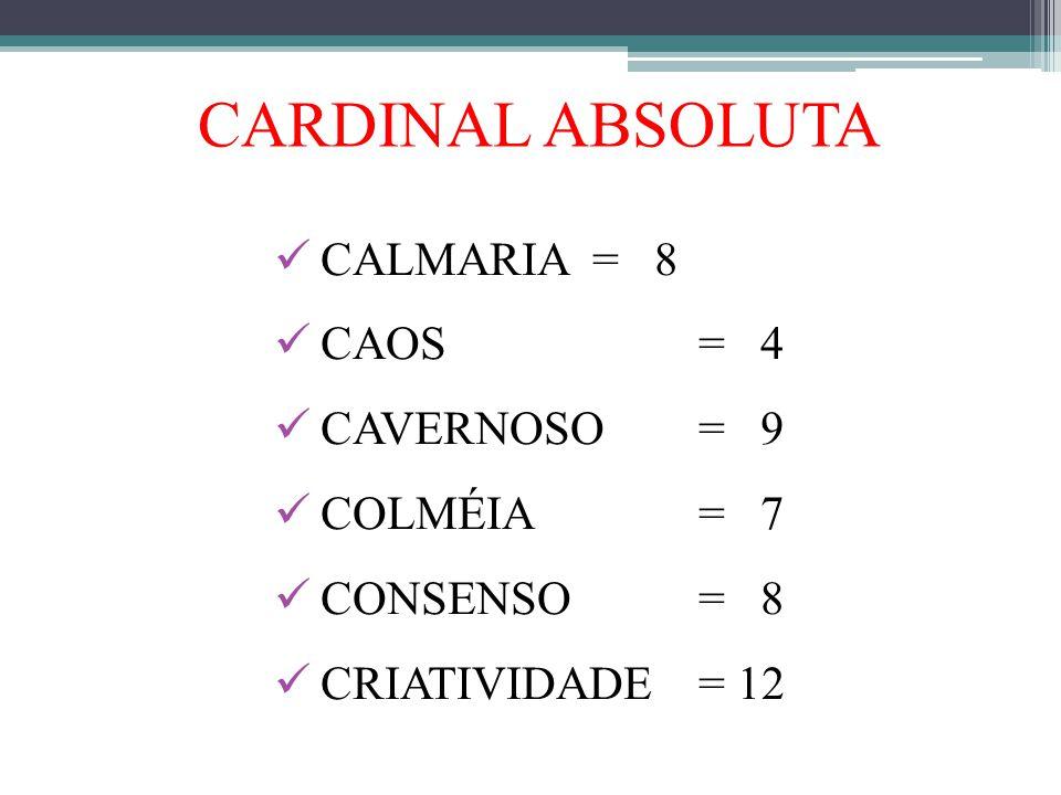 CARDINAL ABSOLUTA CALMARIA = 8 CAOS = 4 CAVERNOSO = 9 COLMÉIA = 7