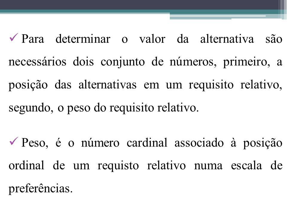 Para determinar o valor da alternativa são necessários dois conjunto de números, primeiro, a posição das alternativas em um requisito relativo, segundo, o peso do requisito relativo.