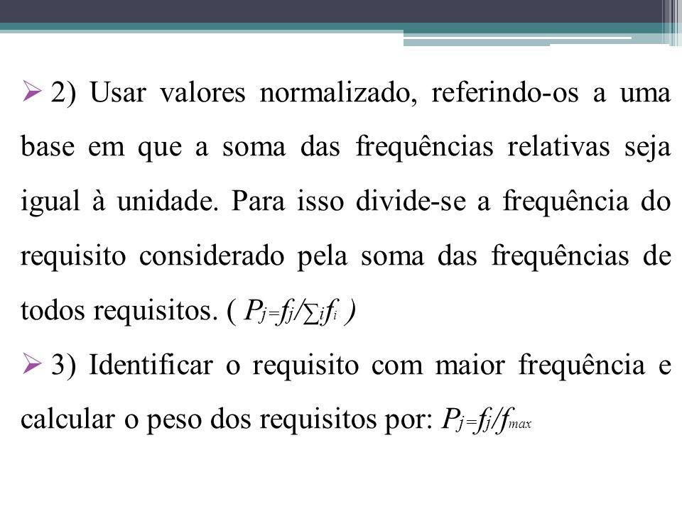 2) Usar valores normalizado, referindo-os a uma base em que a soma das frequências relativas seja igual à unidade. Para isso divide-se a frequência do requisito considerado pela soma das frequências de todos requisitos. ( Pj=fj/∑ifi )
